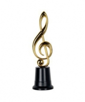 Award muziek trend